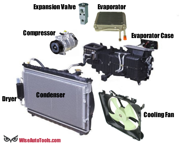 Car Air Conditioning Troubleshooting Repair Tips – ASE Master Tech